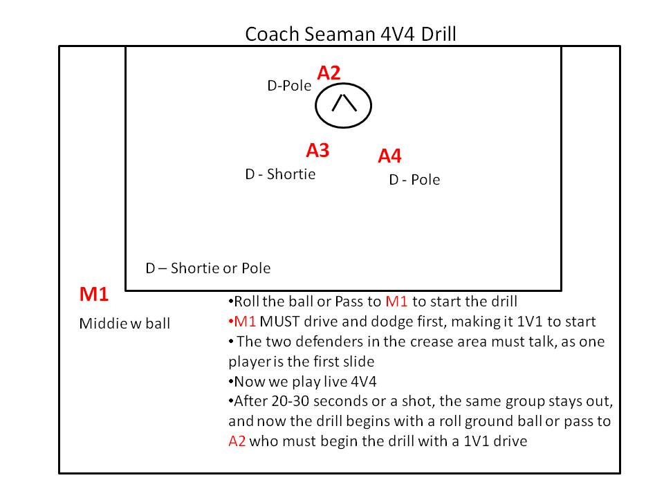 Article: 4V4 Lacrosse Drills from Coach Seaman