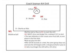 Coach Seaman 4V4 Drill