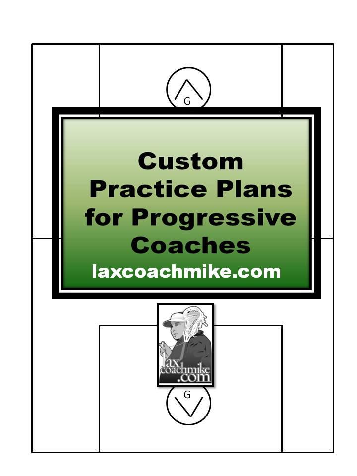 Customized Practice Plans eBook On Sale!