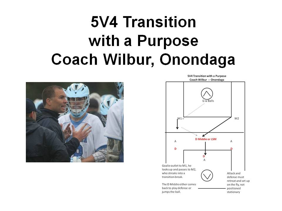 article transition with a purpose coach wilbur