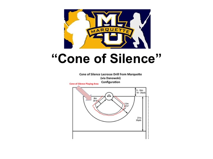Article: Cone of Silence from Marquette